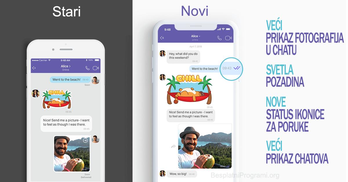 Nove Viber ikonice za status poruka